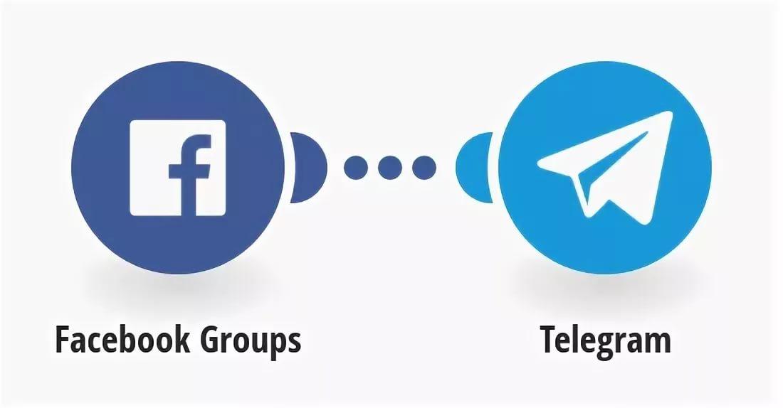 Использование Facebook-площадок