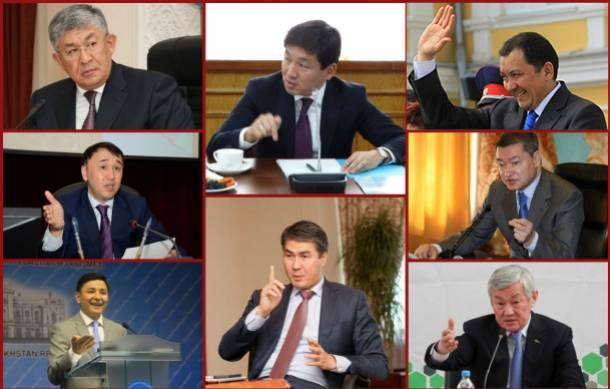 Рейтинг оценок эффективности деятельности акимов регионов Казахстана ( по итогам 2-го полугодия 2020)